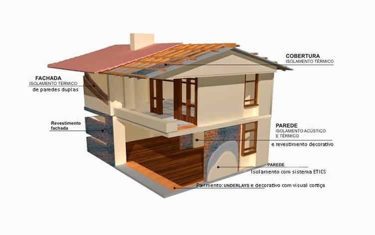 软木建筑04-葡萄牙软木协会图片库
